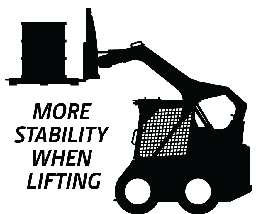 Text: more stability when lifting. Graphic: skid steer lifting
